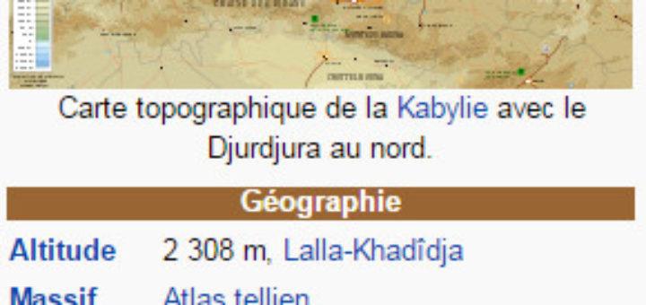 Durdjura wikipedia